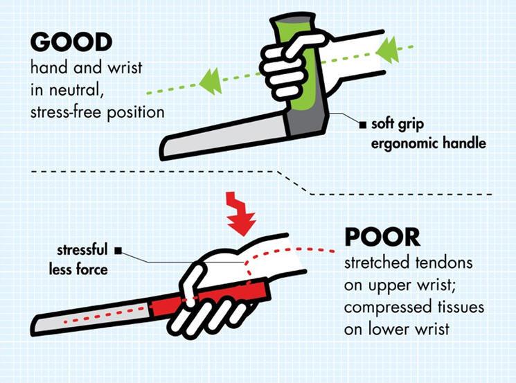 Kitchen Tools Peta Uk Easi Grip